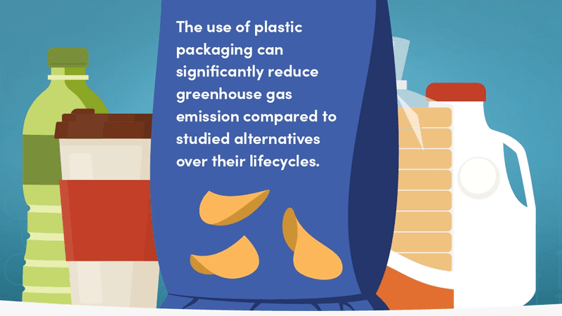 The use of plastic packaging can significantly reduce greenhouse gas emissions compared to alternatives