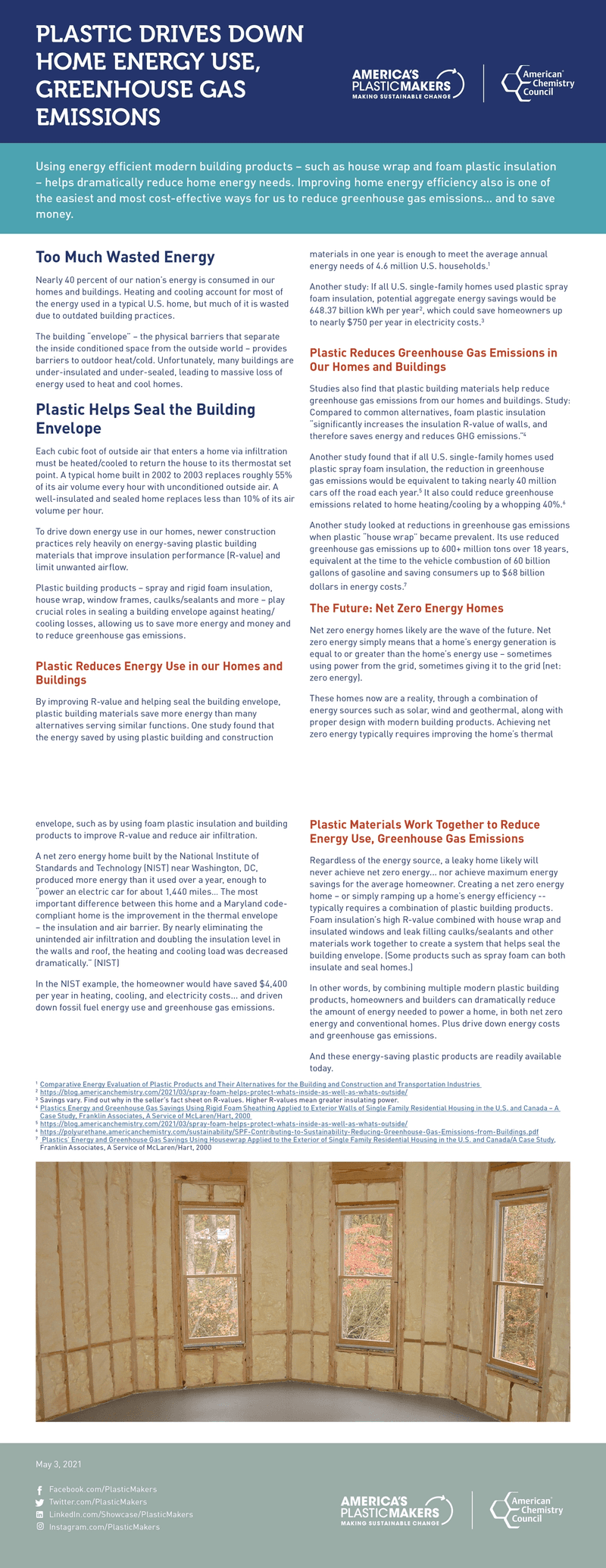 Fact Sheet on Plastic's Role in Home Energy Efficiency
