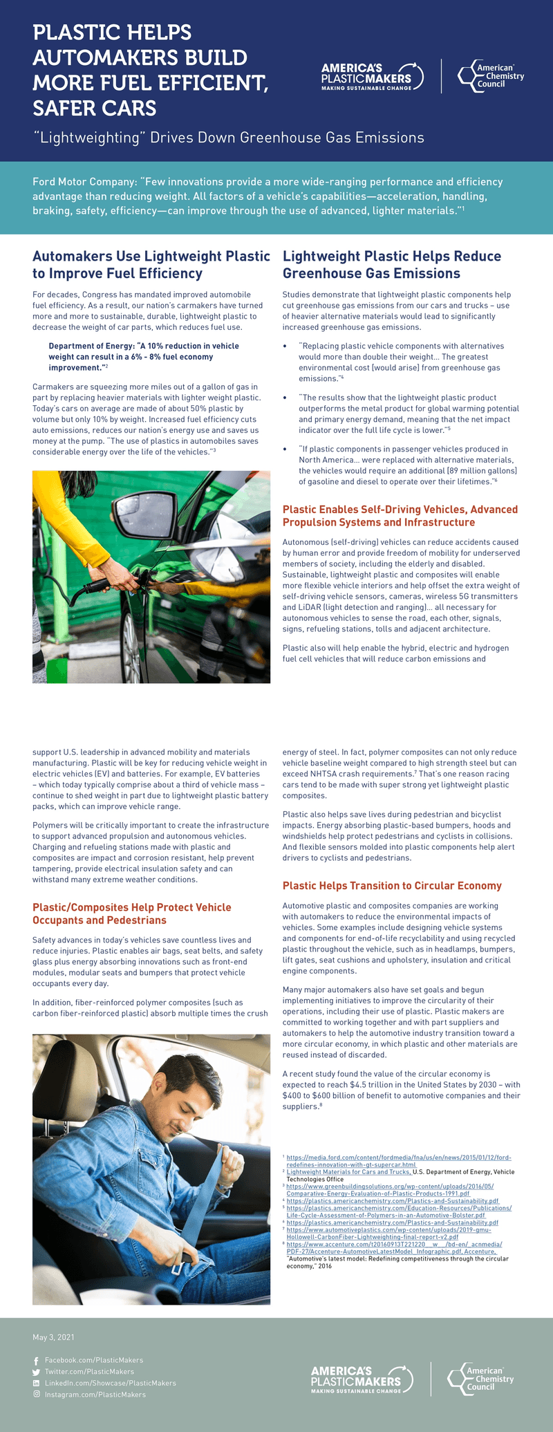 Fact Sheet: Plastic Helps Automakers Build More Fuel Efficient, Safer Cars